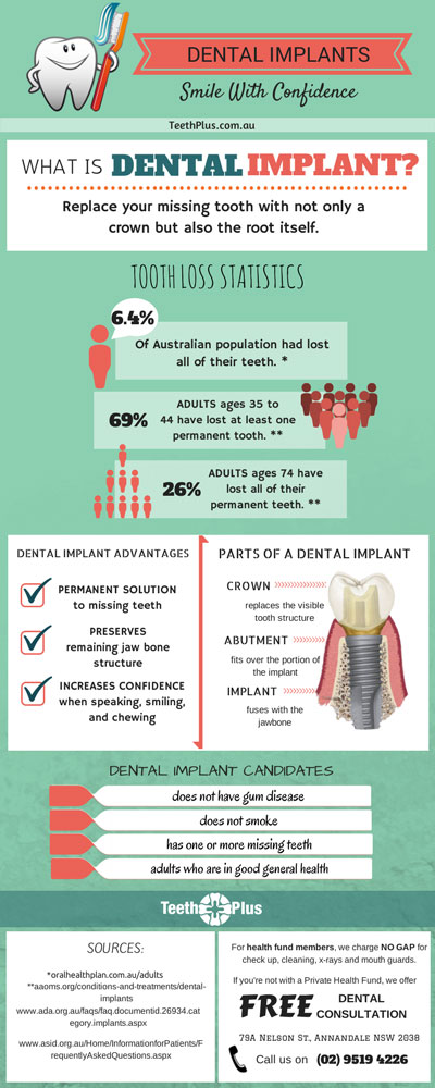 preview-DENTAL-IMPLANTS-SMILE-WITH-CONFIDENCE